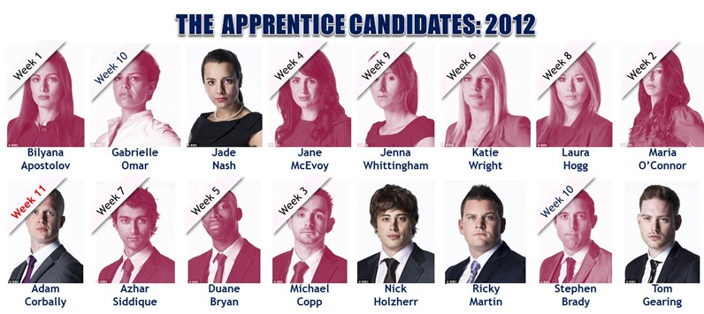 The Apprentice 2012, Week 11: Candidates