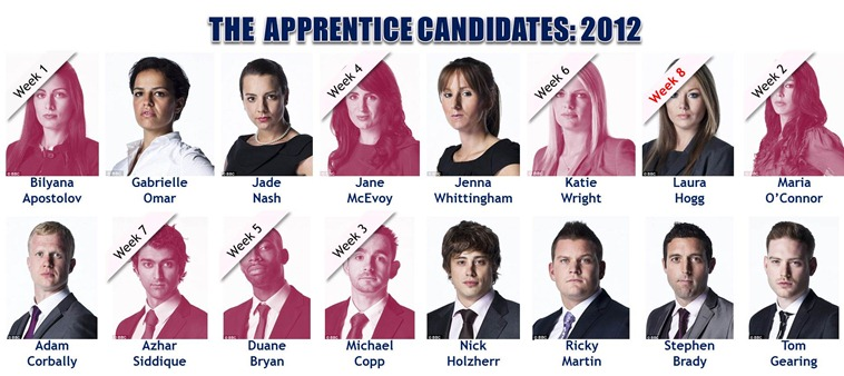 The Apprentice 2012, Week 8: Candidates